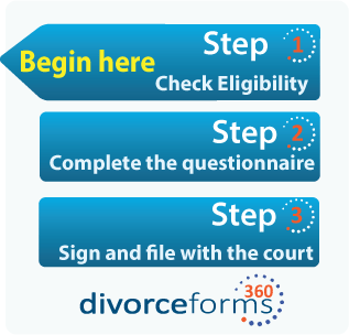 Steps to start your divorce